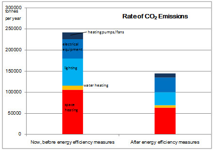 Energy Surveys Pic 1